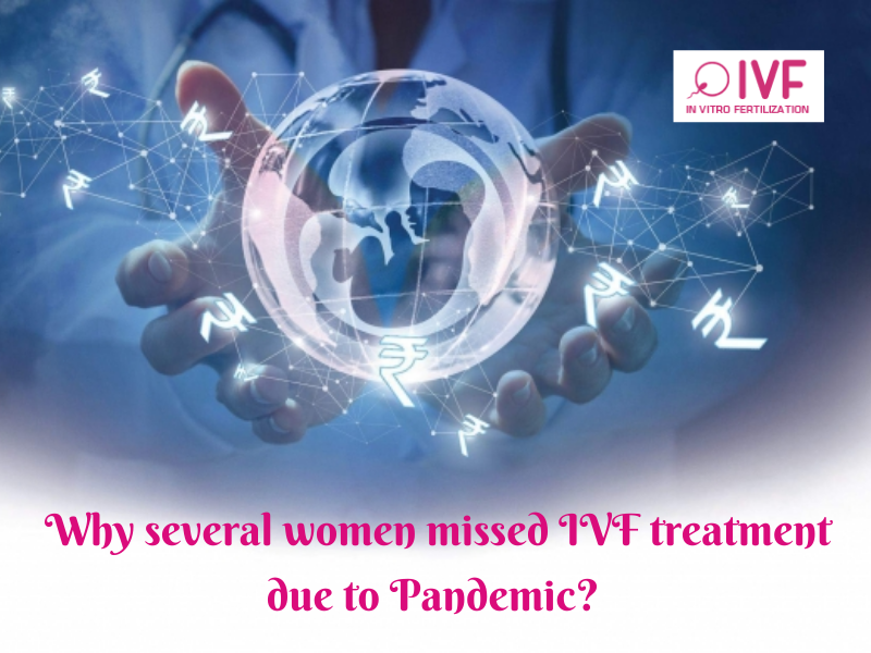Why several women missed IVF treatment due to Pandemic?